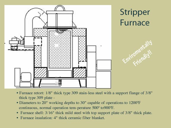 stripping furnace
